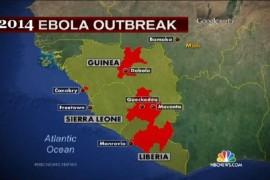 The Outbreak of Ebola in West Africa